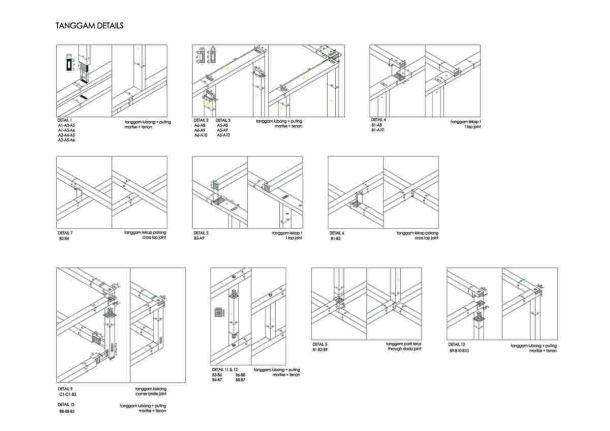 sgfa-pavilion_tanggam-details